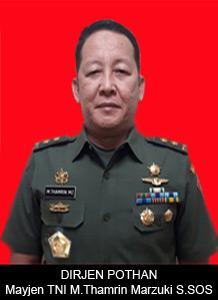 M.Thamrin Marzuki